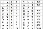 შევისწავლოთ ძველი ქართული ანბანი (20)