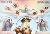 ათონის მთაზე დავანებული ღვთისმშობლის ხატები